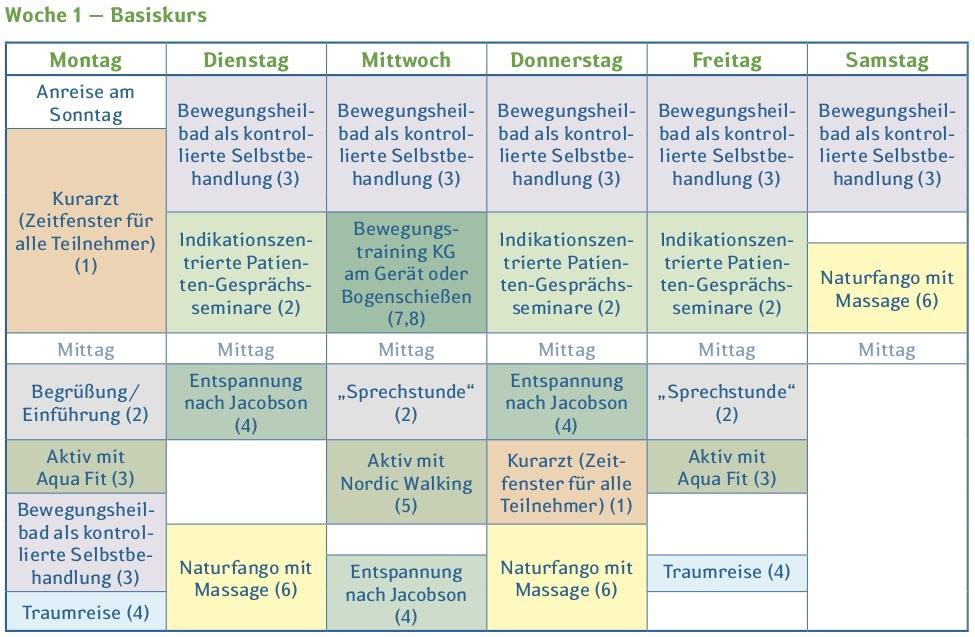 AGES Kur Bad Birnbach Wochenplan 1 Basiskurs