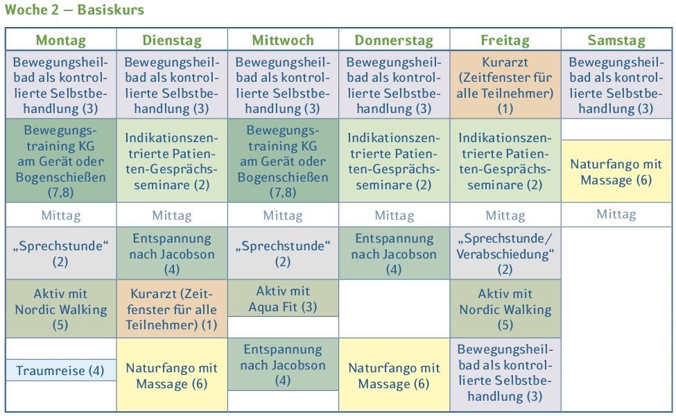 AGES Kur Bad Birnbach Wochenplan 2